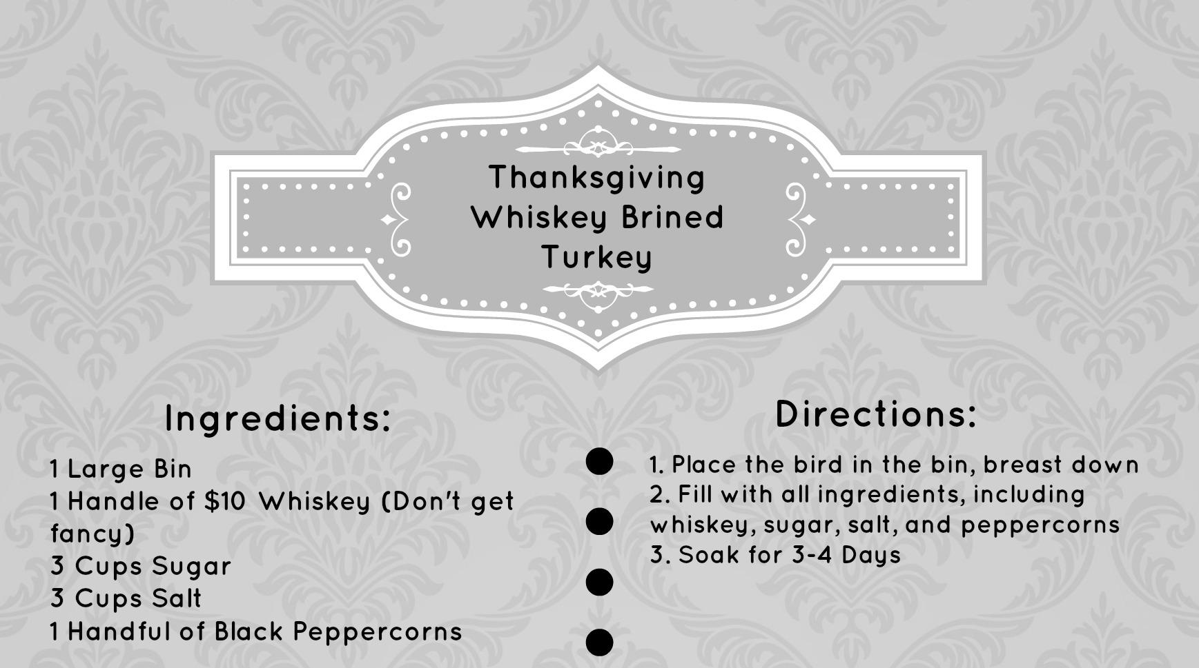 Thankgiving Whiskey Brined Turkey